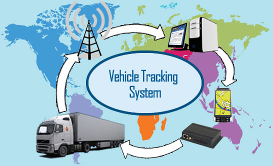 GPS Tracking System In Vizag - GPS Tracking Solutions